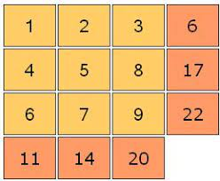 Play Fubuki Math Game